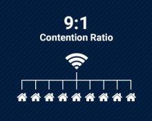 Broadband Contention Ratio