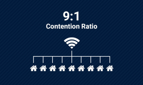 What is Contention Ratio?